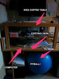 Standing Ikea Desk by How To Build A Standing Desk For 16 The Social Tester