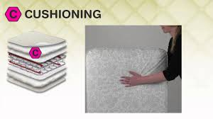How To Choose Crib Mattress How Do I Choose A Crib Mattress Sealy S Provides The 3 C S To