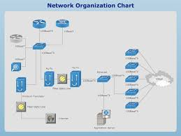 network layout floor plans network visualization local area