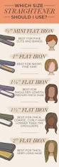 Proper Way To Set A Table by 17 Useful Tricks For Anyone Who Uses A Hair Straightener