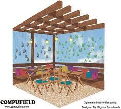 Interior Design Classes Online Online Designing Classes Home Décor 3d Studio Max Autocad