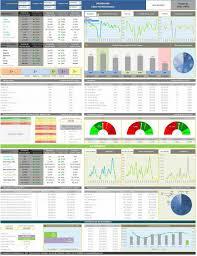 pmo dashboard template eliolera com