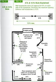 garage wiring code gandul 45 77 79 119