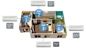 What Is A Split Floor Plan Mini Split Commercial Air Conditioning Genex Ac Service