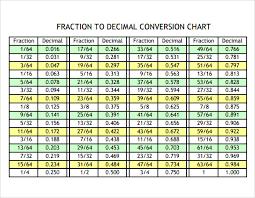 fraction to decimal conversion table decimal conversion chart polreske bumen