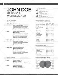 brilliant ideas of australian resume format sample for description