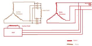 brushless generator wiring diagram brushless motor wiring diagram