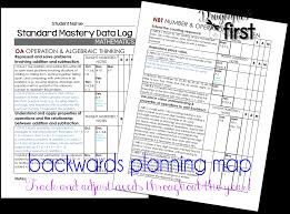 Curriculum Mapping Year Curriculum Mapping And Planning For Year Success Part 2