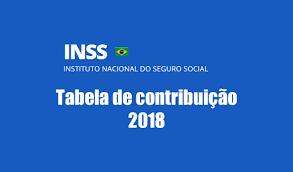 teto maximo desconto desconto inss 2016 inss de contribuição mensal 2018