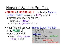 Anatomy And Physiology Nervous System Study Guide Today In Human Anatomy Anatomy Fun Fact Week 1 1 5 U2013 1 8