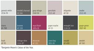 colour for home color company what s hot colour trends interior decorating