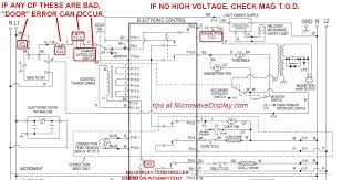 oven wiring schematic diagram wiring diagrams for diy car repairs