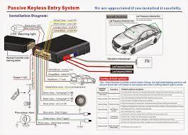 car alarm wiring diagram diagrams readingrat net in cobra gooddy org