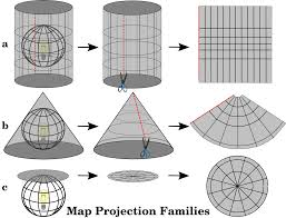 What Is A Map Projection Coordinate Reference Systems