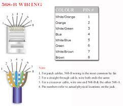 cat5 type b wiring diagram wiring diagram and schematic design