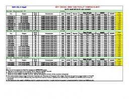 2007 dodge ram 1500 towing capacity chart 2012 ram 1500 towing chart mafiadoc com