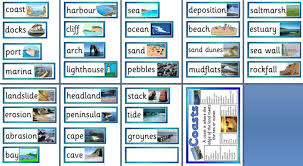 free geography teaching resources printable coasts vocabulary
