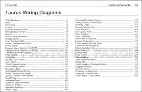 2011 ford taurus wiring diagram manual original u2013 autobonches com