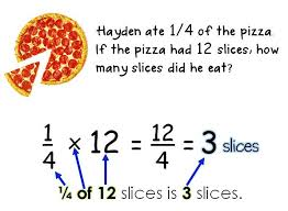 5th grade math problem solving 236 best math 5th grade images on teaching ideas