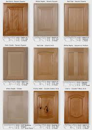 types of kitchen cabinets doors kitchen decoration