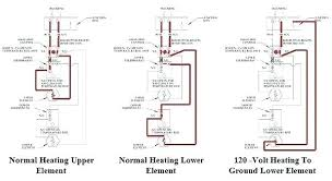 electric water heater thermostat wiring diagram blasphe me