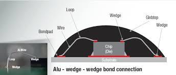 alum bond gold and aluminum wire bonding würth elektronik printed circuit