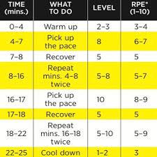 best cardio machine stepmill cardio workout shape magazine