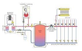 similiar radiant heat piping diagram keywords u2013 readingrat net