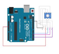 rotary encoder wiring