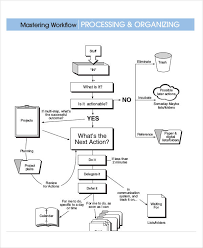 work flow chart templates 6 free word pdf format download