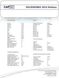 solidworks hotkeysheet2015 pdf keyboard shortcut computer file
