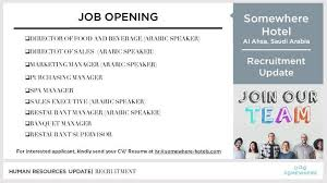 Send Your Resume At Hotel Job Openings For Saudi Abroad