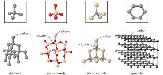 12 4 the fundamental types of crystalline solids chemistry