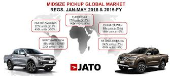 renault alaskan and fiat fullback join a growing segment jato