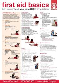 burns u0026 scalds first aid pinterest survival medical and safety