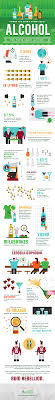 19 known facts about daily infographic