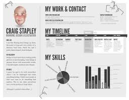 Best Resume Of All Time by Examples Of Resumes 81 Terrific The Best Resume Ever I Have Seen