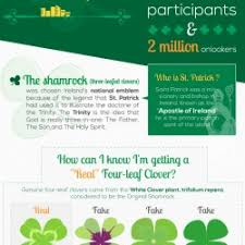 mad about st s day some interesting and known