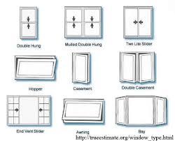 Types Of Home Windows Ideas Inspiring Types Of Home Windows Ideas With Different Styles Of