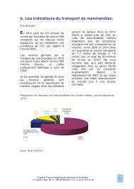 chambre de commerce franco espagnole chambre de commerce madrid 28 images le march 233 ferroviaire