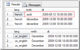 format date yyyymmdd sql jamie thomson unambiguous date formats t sql tuesday 001