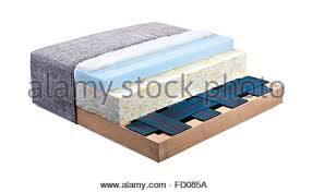 Latex Upholstery Foam Cross Section Of Sofa Armchair Mattress And Upholstery Open