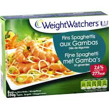 plat cuisiné spaghettis gambas weight watchers weight watchers