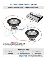 subwoofer wiring diagrams in 1 ohm speaker diagram saleexpert me