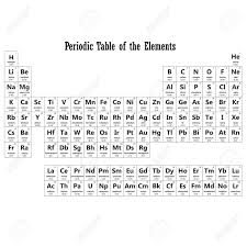 atomic number periodic table periodic table of elements mass number atomic number copy periodic