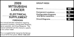 lancer headlight wiring diagram wiring diagram weick