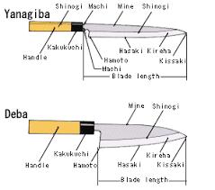 sharpening japanese kitchen knives japanese style knives sakai kikumori kitchen knife kawamura hamono