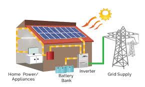 use solar tirupati solar solar for home industry