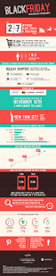 black friday yeti how to plan for black friday 2014 infographic inc com