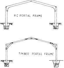 Buttress Wall Design Example Farm Structures Ch4 Structural Design Trusses Frames